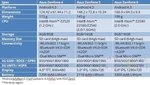 asus-zenfone4-5-6